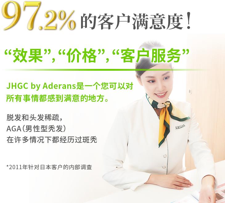 97.2%的客户满意度!